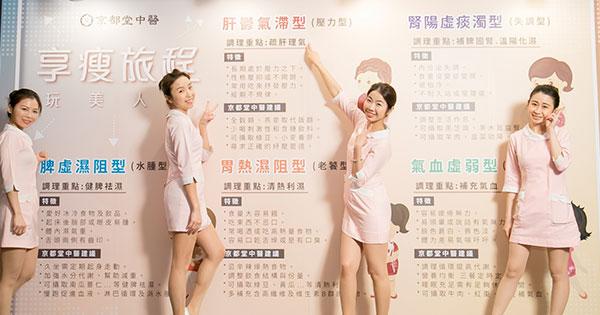 五型肥胖體質分析 京都堂中醫APP 科技結合享瘦